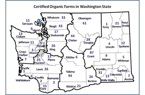 section 8 washington state tilth producers of washington