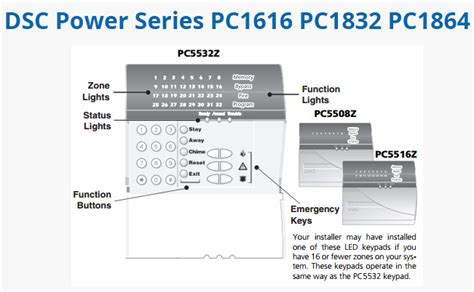 dsc alarm trouble light reset how to replace the battery in your dsc powerseries pc1616