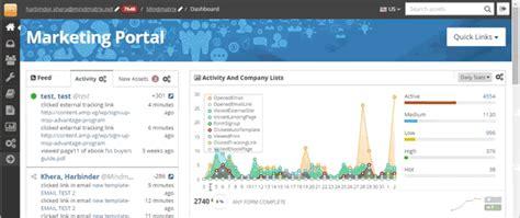 asset management dashboard template asset management dashboard template images template