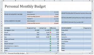 Monthly Personal Budget Template personal monthly budget template personal monthly budget spreadsheet