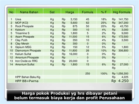 Harga Pupuk Npk Mutiara Non Subsidi distributor mukomuko pupuk npk caping tani