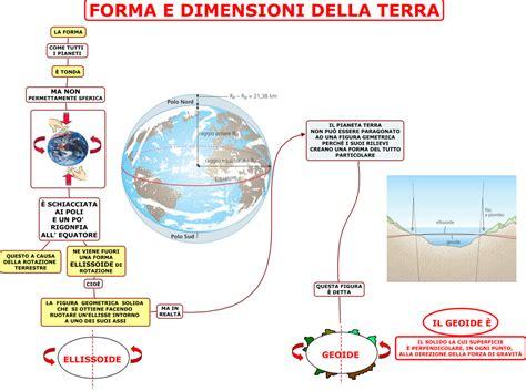 l universo e la vita scienze della terra la terra benvenuti su magariservisse