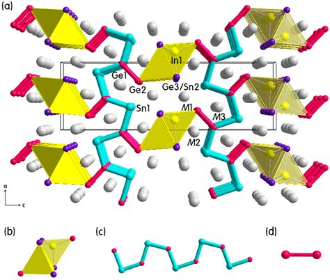 ijms  full text crystal structure chemical