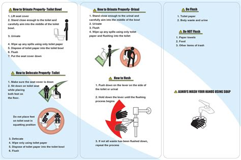 Bathroom Etiquette In The Workplace Workplace Bathroom Etiquette Signs Pictures To Pin On