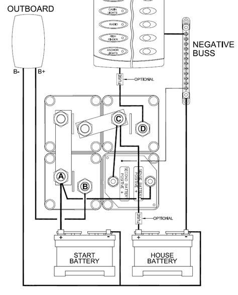 bep dvsr wiring diagram marinco wiring diagram bnc