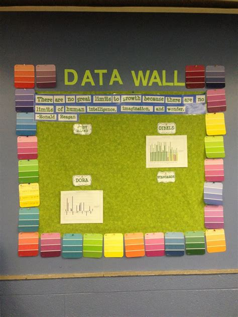 how to get a paint chip the wall the 25 best classroom data wall ideas on