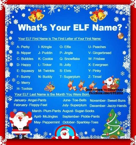 redneck elf christmas names 1000 ideas about names on names for and