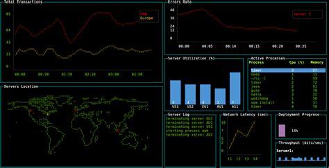 better terminal for windows yaron naveh s web services 2 0 running terminal