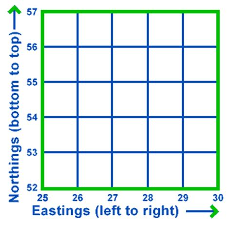 Draw Scale Diagram Online how to use map scales and grids