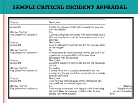 critical incident review template critical incident review template 28 images phase 2