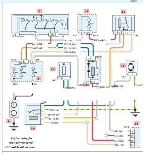 pozso auto peugeot 206hdi hűt 233 s probl 233 ma megoldva elektrotanya