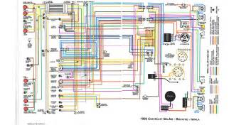 1965 wiring diagrams chevytalk free restoration and