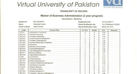 Mba Specializations List In Pakistan by Vu Bright One Serious Issue About Mba Degree Should