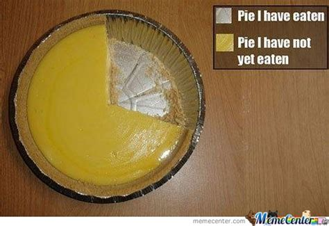 Pie Meme - pie memes best collection of funny pie pictures