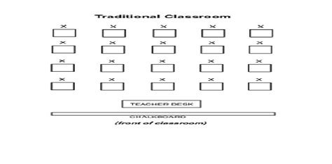 Sample Classroom Floor Plans seating arrangements fred jones