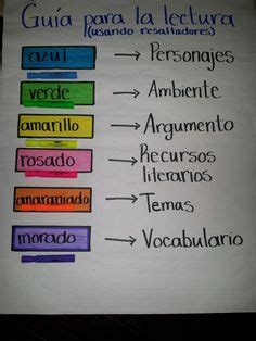 themes in spanish literature spanish themes for traditional literature inspiring
