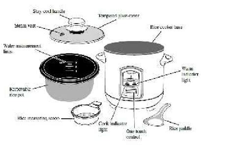 electrical wiring diagram of rice cooker wiring diagram