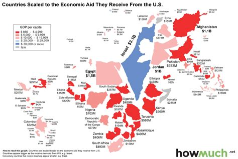 countries scaled to the economic aid they receive from the