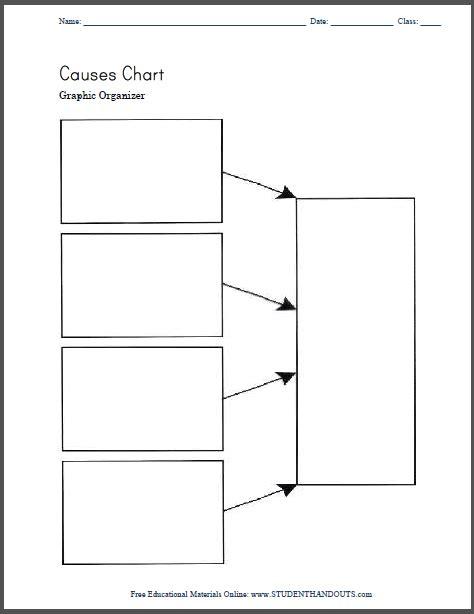 printable organizer charts causes chart blank graphic organizer worksheet graphic