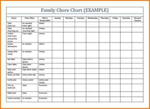 chore calendar template free printable chore chart templates authorization