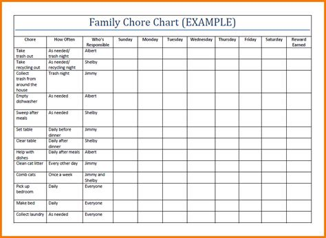 free printable chore chart templates authorization