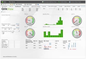 Qlikview Tutorial Dashboard | qlikview tutorial intellipaatblogs