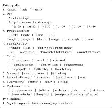 Template Of A Patient Profile Download Scientific Diagram Patient Profile Template