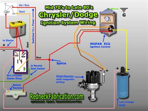basic ignition wiring diagram mopar wiring diagram with