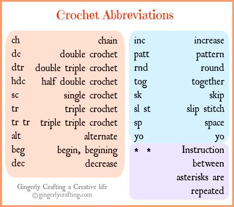 Crochet Pattern Abbreviation Sk