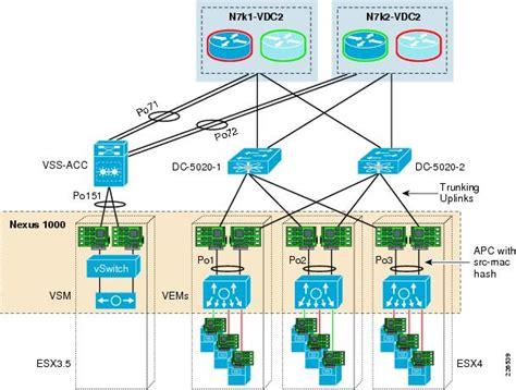 data center diagram data center diagram exle driverlayer search engine