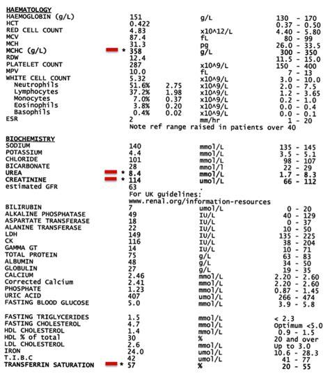 t protein blood test normal range blood test deception part 4 4 dave hompes