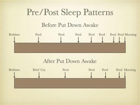 sleeping pattern messed up why sleep training didn t work precious little sleep
