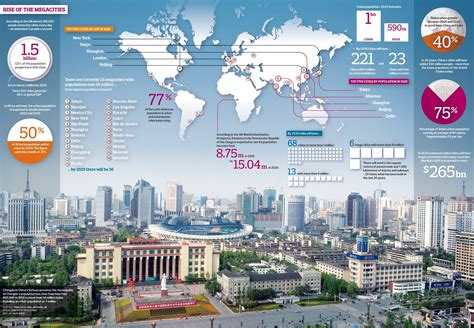 the challenges of urbanization africa green cities the challenges of urbanization