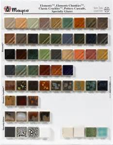 mayco colors mayco specialty board elements