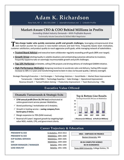 Ceo Resumes by Ceo Coo Sle Resume Executive Resume Writer