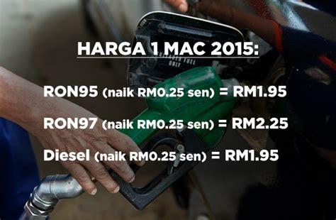 Minyak Naik Mac harga petrol ron95 ron97 diesel naik 25 sen bermula malam