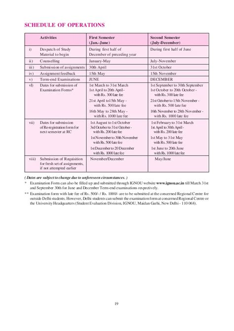 Mba 2nd Sem by Ignou Mba Assignments Second Semester 2012