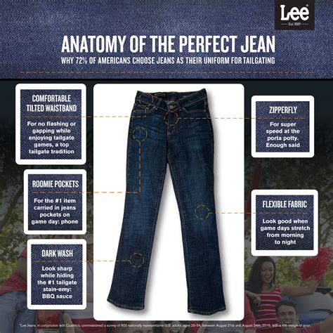 lee the most comfortable jean fall in here time for lee curvy jeans who said nothing