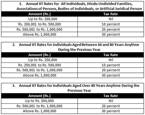 tax sections in india corporate tax rate for ay 2012 13