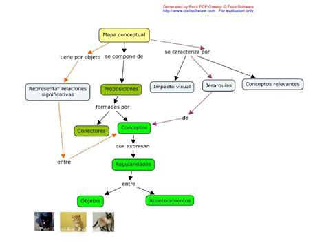kimerius difusi 243 n mapas mentales como hacer un mapa conceptual youtube related keywords