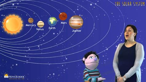 imagenes del universo en ingles the solar system el sistema solar ingl 233 s para ni 241 os