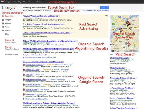 Search Engine Canada Seo The Anatomy Of A Canada Serp Search Engine Results Page