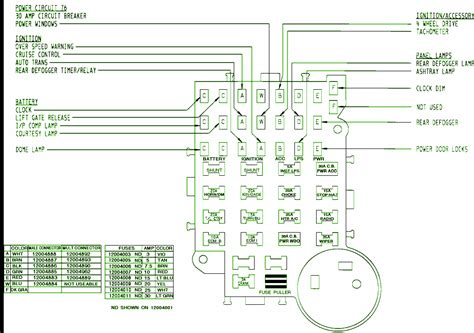 1991 s10 fuse box panel diagram wiring diagrams wiring