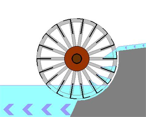 mechanical engineering breastshot water wheel
