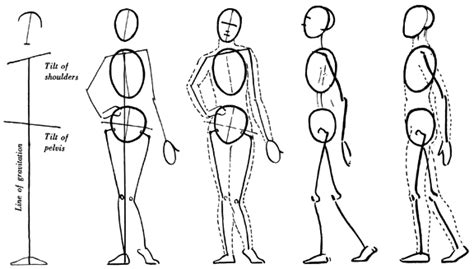 how to draw person draw