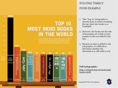the bars books 5 for infographic success