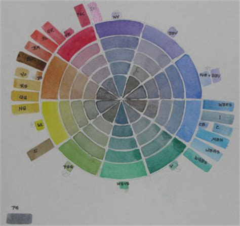 complimentary colors for grey complementary colors 171 charlotte mertz watercolors