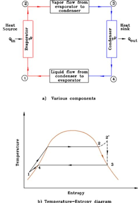 thermal resistor model thermal resistor model 28 images how to model thermal resistance using flotherm avian s