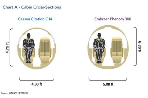 cabin dimensions phenom 300 cabin dimensions dago update