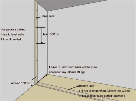 How To Fit Sliding Wardrobe Doors by Sliding Wardrobe Doors Sliding Wardrobe Doors How To Do